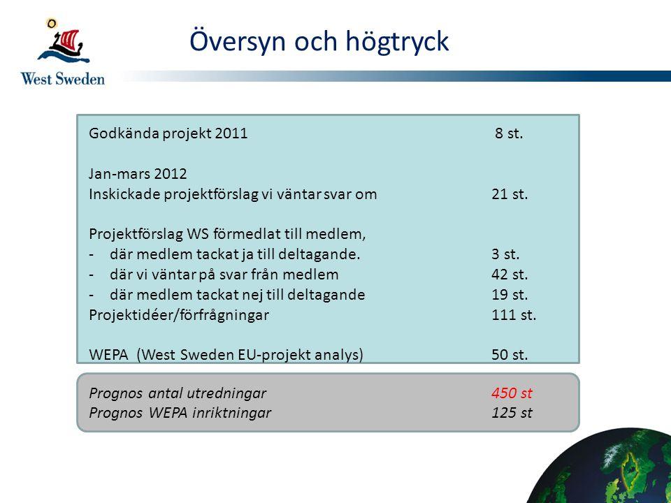 Godkända projekt 2011 8 st. Jan-mars 2012 Inskickade projektförslag vi väntar svar om21 st. Projektförslag WS förmedlat till medlem, -där medlem tacka