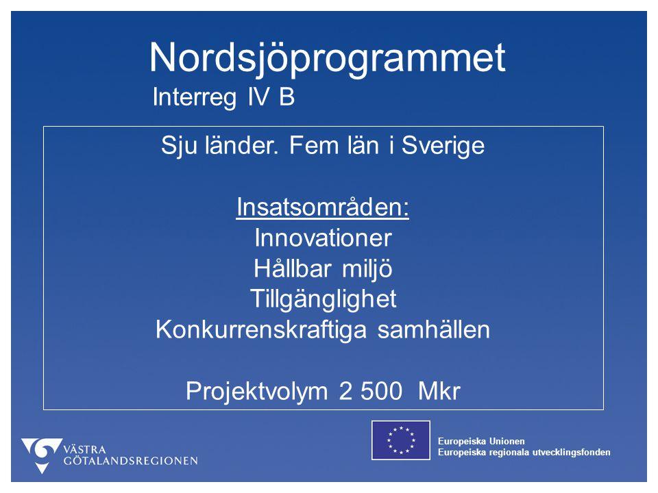 Europeiska Unionen Europeiska regionala utvecklingsfonden Nordsjöprogrammet Interreg IV B Sju länder. Fem län i Sverige Insatsområden: Innovationer Hå