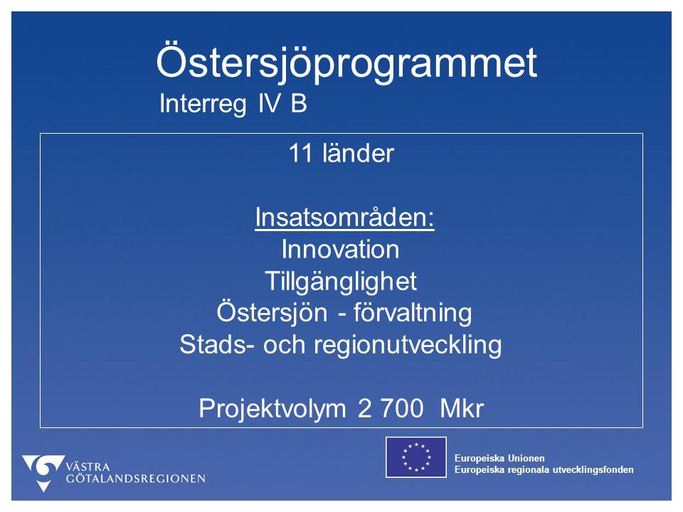 Europeiska Unionen Europeiska regionala utvecklingsfonden Östersjöprogrammet Interreg IV B 11 länder Insatsområden: Innovation Tillgänglighet Östersjö
