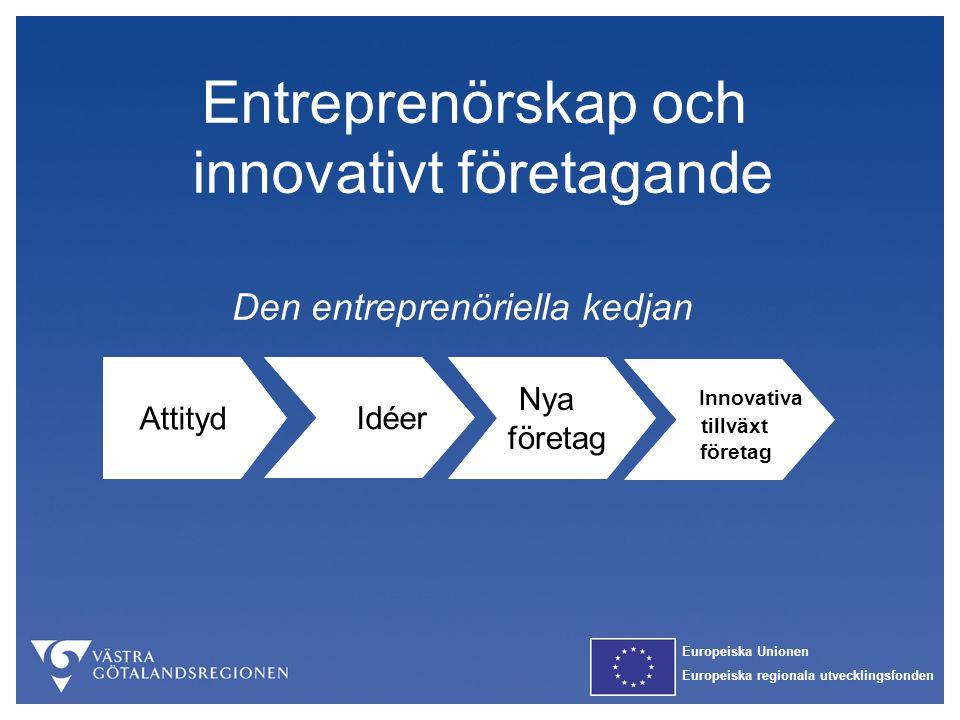 Europeiska Unionen Europeiska regionala utvecklingsfonden Attityd Idéer Nya företag Den entreprenöriella kedjan Entreprenörskap och innovativt företag