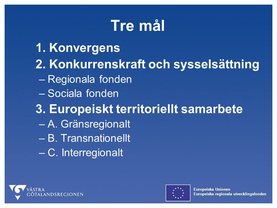Tre mål 1. Konvergens 2. Konkurrenskraft och sysselsättning –Regionala fonden –Sociala fonden 3. Europeiskt territoriellt samarbete –A. Gränsregionalt