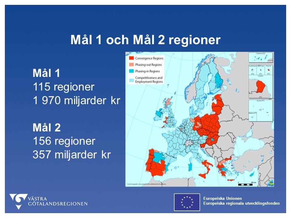 Mål 1 och Mål 2 regioner Europeiska Unionen Europeiska regionala utvecklingsfonden Mål 1 115 regioner 1 970 miljarder kr Mål 2 156 regioner 357 miljar