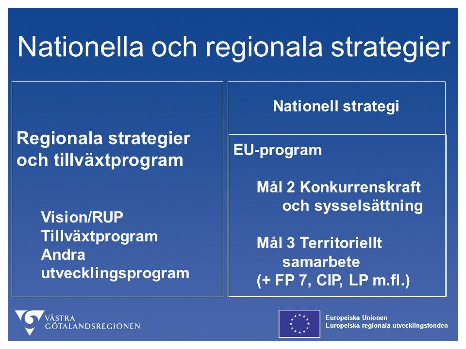 Europeiska Unionen Europeiska regionala utvecklingsfonden Regionala strukturfondsprogram Europeiska regionala utvecklingsfonden (ERUF) Europeiska socialfonden (ESF) Åtta programområden i Sverige = NUTS 2 regionerna 8,4 miljarder kr ERUF 6,3 miljarder kr ESF