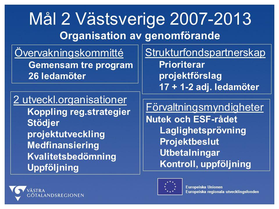 Europeiska Unionen Europeiska regionala utvecklingsfonden Mål 2 Västsverige 2007-2013 Organisation av genomförande Övervakningskommitté Gemensam tre p