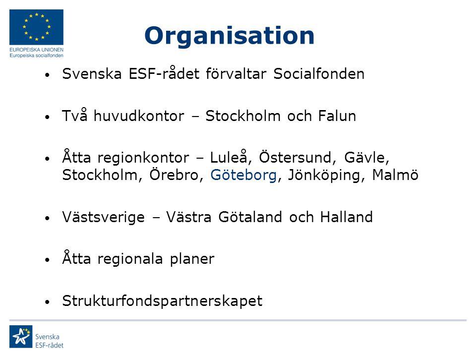 Organisation Svenska ESF-rådet förvaltar Socialfonden Två huvudkontor – Stockholm och Falun Åtta regionkontor – Luleå, Östersund, Gävle, Stockholm, Örebro, Göteborg, Jönköping, Malmö Västsverige – Västra Götaland och Halland Åtta regionala planer Strukturfondspartnerskapet