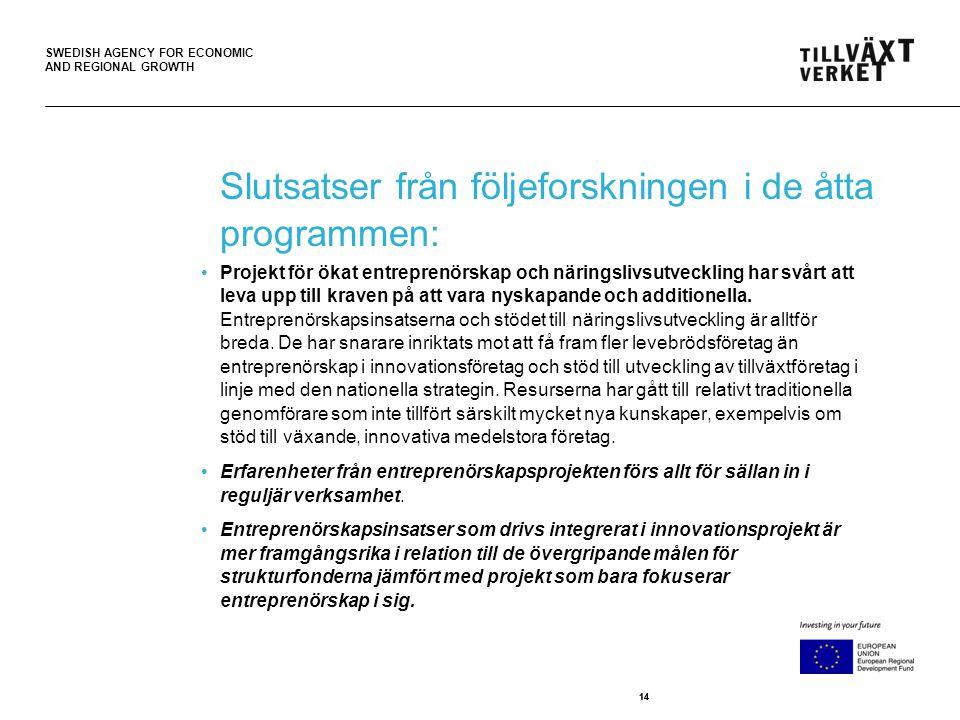 SWEDISH AGENCY FOR ECONOMIC AND REGIONAL GROWTH 14 Slutsatser från följeforskningen i de åtta programmen: Projekt för ökat entreprenörskap och näringslivsutveckling har svårt att leva upp till kraven på att vara nyskapande och additionella.