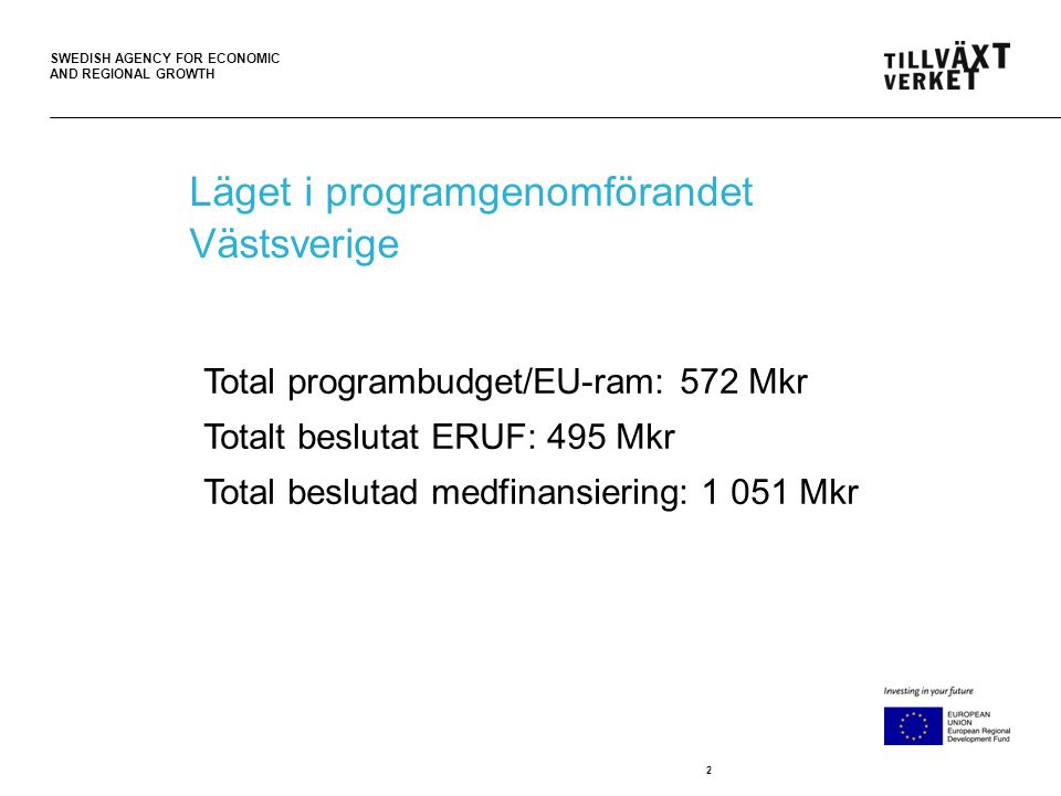 SWEDISH AGENCY FOR ECONOMIC AND REGIONAL GROWTH 2 Läget i programgenomförandet Västsverige Total programbudget/EU-ram: 572 Mkr Totalt beslutat ERUF: 495 Mkr Total beslutad medfinansiering: 1 051 Mkr
