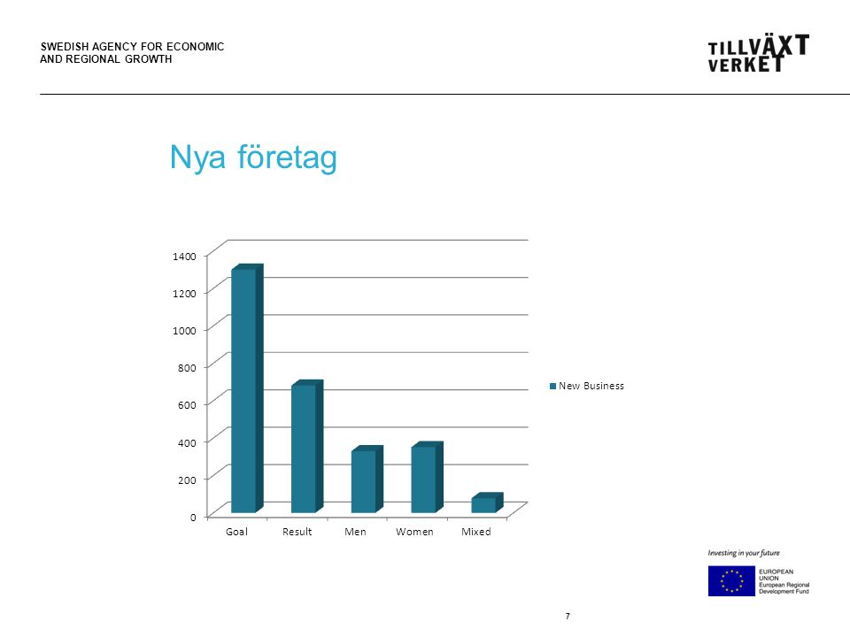 SWEDISH AGENCY FOR ECONOMIC AND REGIONAL GROWTH 8 Horisontella kriterier