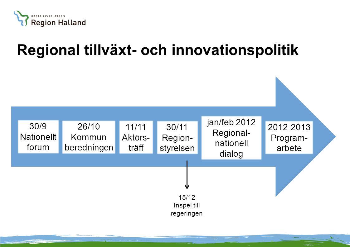 Regional tillväxt- och innovationspolitik 30/9 Nationellt forum 26/10 Kommun beredningen 30/11 Region- styrelsen 11/11 Aktörs- träff jan/feb 2012 Regi