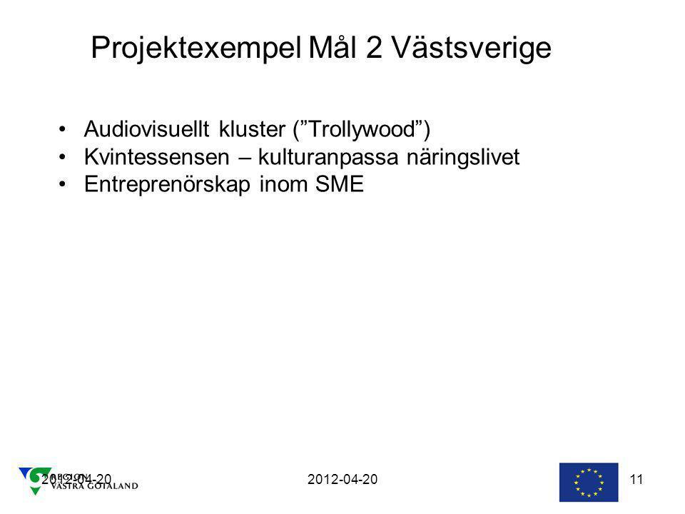 2012-04-20 11 Audiovisuellt kluster ( Trollywood ) Kvintessensen – kulturanpassa näringslivet Entreprenörskap inom SME Projektexempel Mål 2 Västsverige