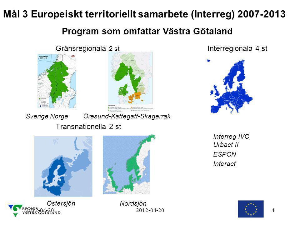 2012-04-20 4 Gränsregionala 2 st Interregionala 4 st Sverige Norge Öresund-Kattegatt-Skagerrak Transnationella 2 st Interreg IVC Urbact II ESPON Interact Mål 3 Europeiskt territoriellt samarbete (Interreg) 2007-2013 Program som omfattar Västra Götaland Östersjön Nordsjön
