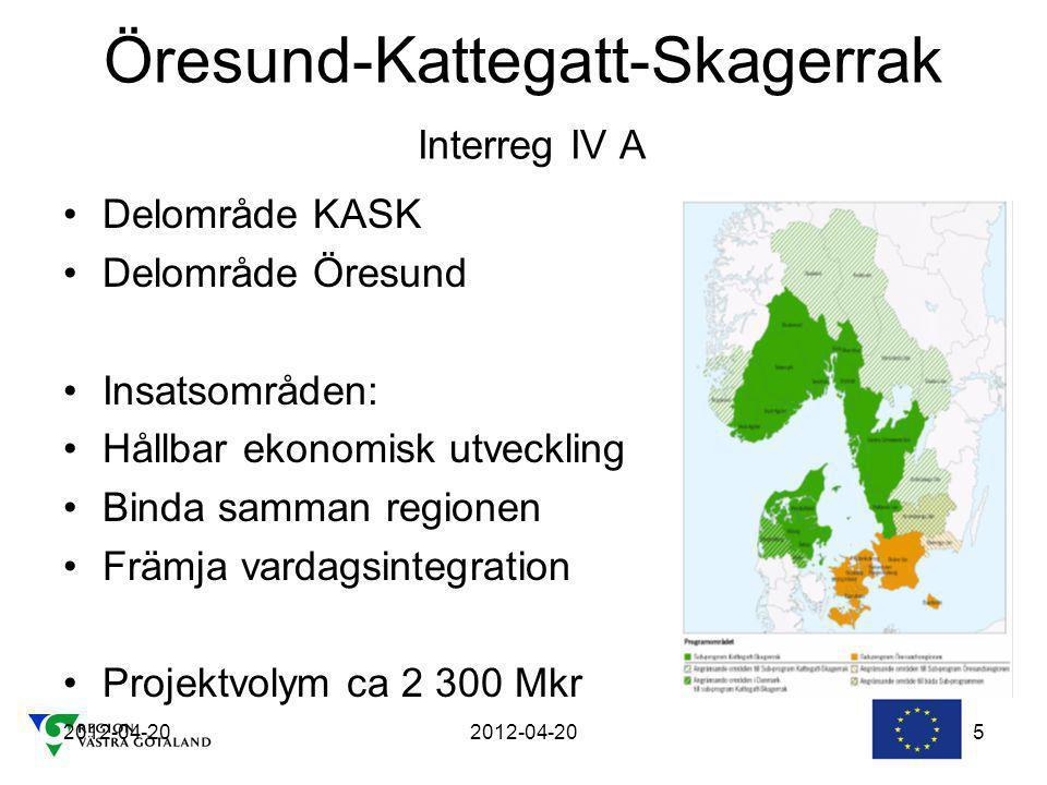 2012-04-20 5 Öresund-Kattegatt-Skagerrak Interreg IV A Delområde KASK Delområde Öresund Insatsområden: Hållbar ekonomisk utveckling Binda samman regionen Främja vardagsintegration Projektvolym ca 2 300 Mkr