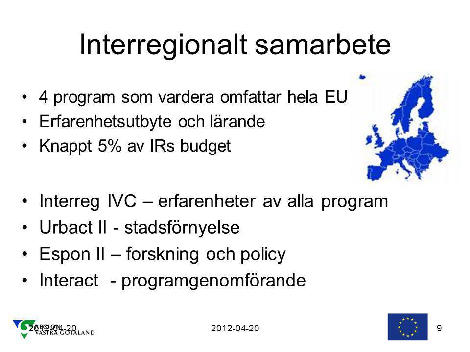 2012-04-20 9 Interregionalt samarbete Interreg IVC – erfarenheter av alla program Urbact II - stadsförnyelse Espon II – forskning och policy Interact - programgenomförande 4 program som vardera omfattar hela EU Erfarenhetsutbyte och lärande Knappt 5% av IRs budget