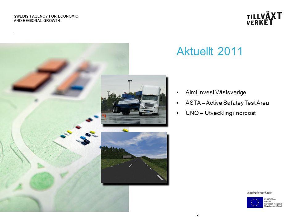 SWEDISH AGENCY FOR ECONOMIC AND REGIONAL GROWTH 3 Beslutsläget Västsverige InsatsområdeEU-ramBeslutatÅterföring Prognos 2011 %Återstår Entreprenörskap & innovativt företagande 232,3191,416192,183 40,2 (48,1) Samverkansinitiativ & Innovativa miljöer 226,9222,85234,2103 -7,3 (-2,2) Hållbar stadsutveckling90,081,5189,999 0,1 (4,1) Totalt549,2495,722516,294_