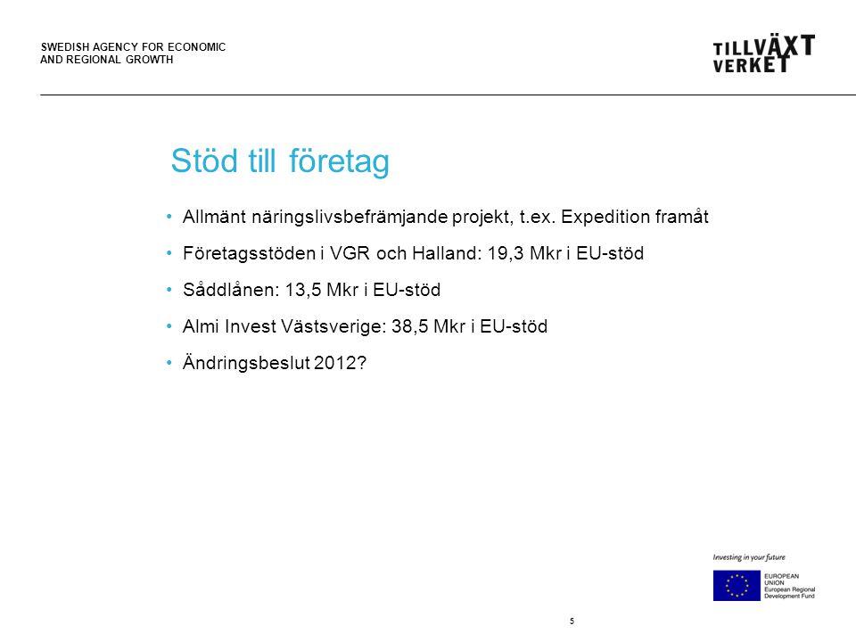 SWEDISH AGENCY FOR ECONOMIC AND REGIONAL GROWTH 5 Stöd till företag Allmänt näringslivsbefrämjande projekt, t.ex. Expedition framåt Företagsstöden i V