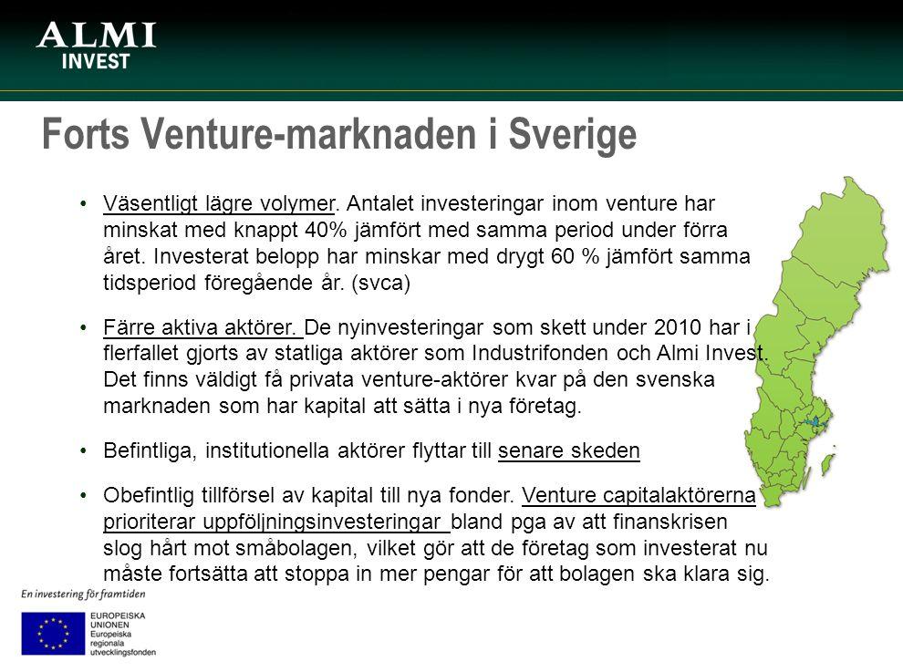 Forts Venture-marknaden i Sverige Väsentligt lägre volymer. Antalet investeringar inom venture har minskat med knappt 40% jämfört med samma period und
