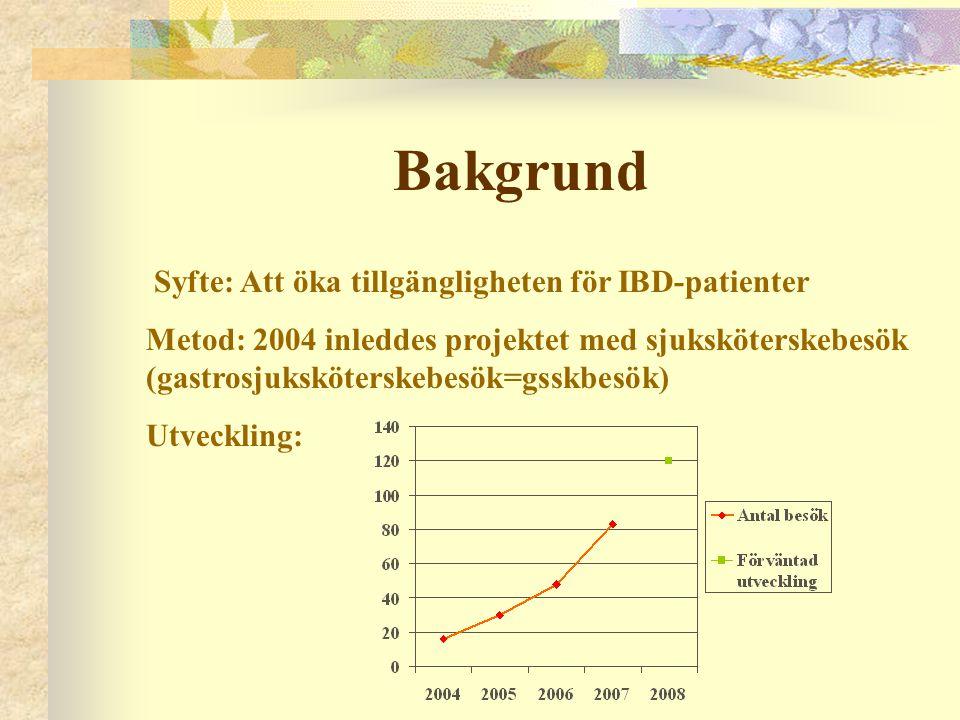 Bakgrund Syfte: Att öka tillgängligheten för IBD-patienter Metod: 2004 inleddes projektet med sjuksköterskebesök (gastrosjuksköterskebesök=gsskbesök) Utveckling: