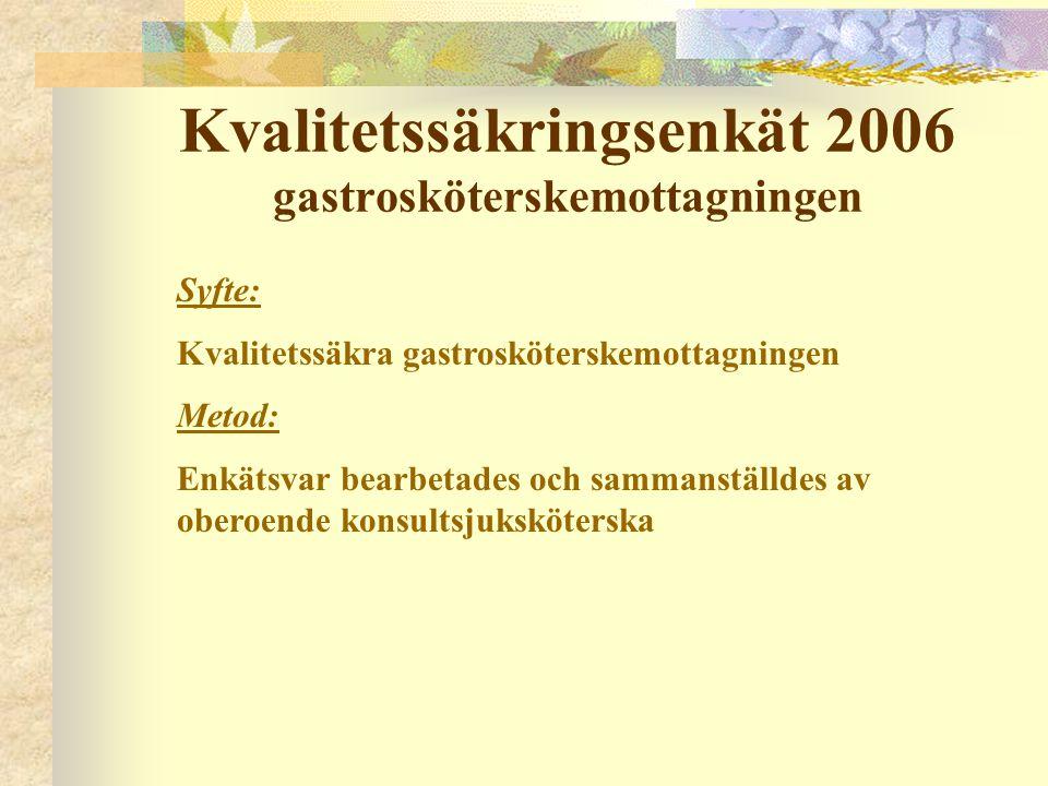 Kvalitetssäkringsenkät 2006 gastrosköterskemottagningen Syfte: Kvalitetssäkra gastrosköterskemottagningen Metod: Enkätsvar bearbetades och sammanställdes av oberoende konsultsjuksköterska