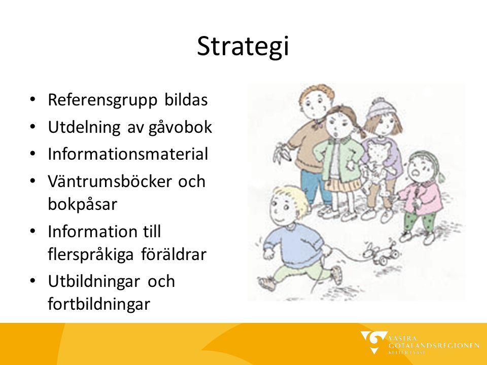 Strategi Referensgrupp bildas Utdelning av gåvobok Informationsmaterial Väntrumsböcker och bokpåsar Information till flerspråkiga föräldrar Utbildning