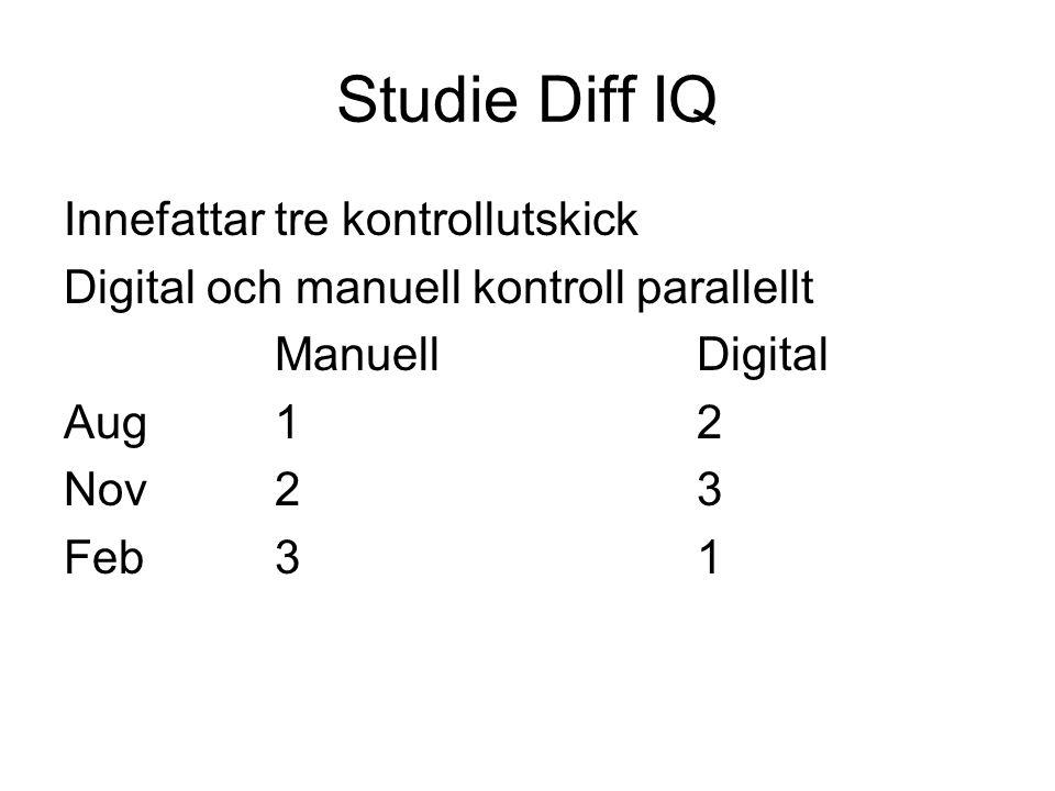 Studie Diff IQ Innefattar tre kontrollutskick Digital och manuell kontroll parallellt ManuellDigital Aug12 Nov23 Feb31