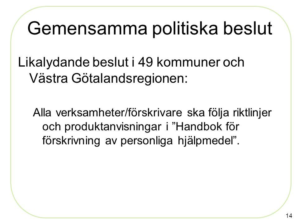 14 Gemensamma politiska beslut Likalydande beslut i 49 kommuner och Västra Götalandsregionen: Alla verksamheter/förskrivare ska följa riktlinjer och p