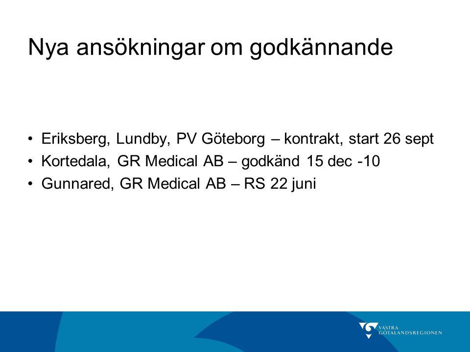 Nya ansökningar om godkännande Eriksberg, Lundby, PV Göteborg – kontrakt, start 26 sept Kortedala, GR Medical AB – godkänd 15 dec -10 Gunnared, GR Med