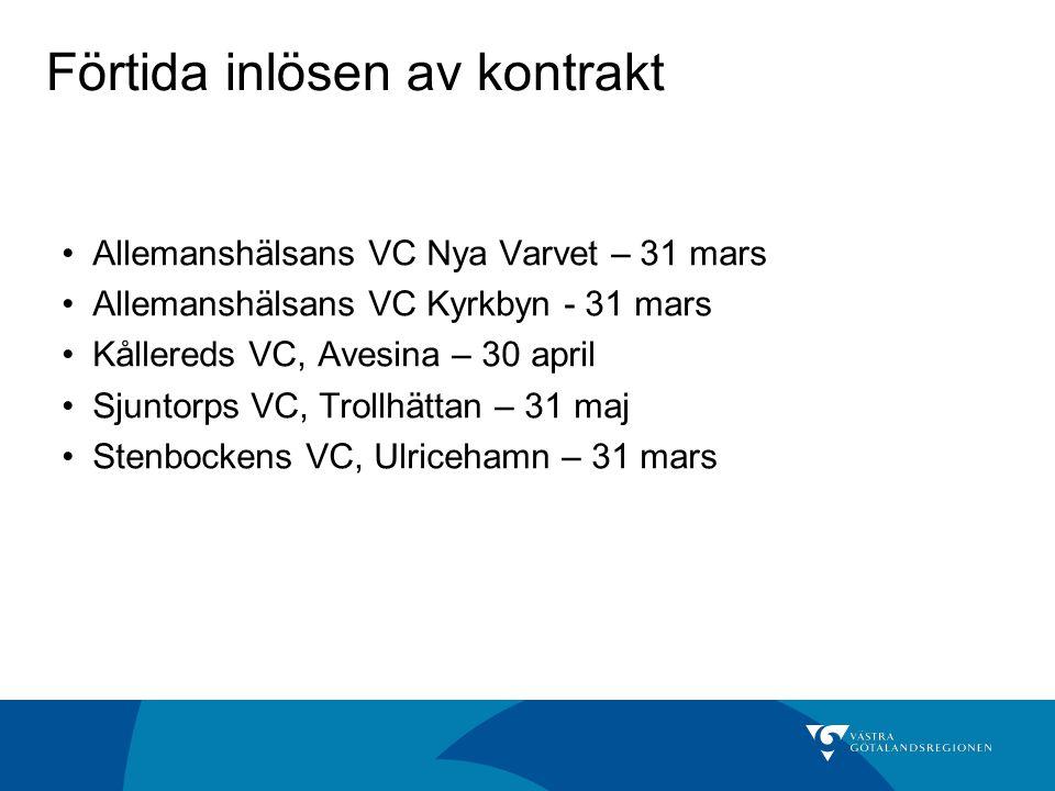 Förtida inlösen av kontrakt Allemanshälsans VC Nya Varvet – 31 mars Allemanshälsans VC Kyrkbyn - 31 mars Kållereds VC, Avesina – 30 april Sjuntorps VC, Trollhättan – 31 maj Stenbockens VC, Ulricehamn – 31 mars