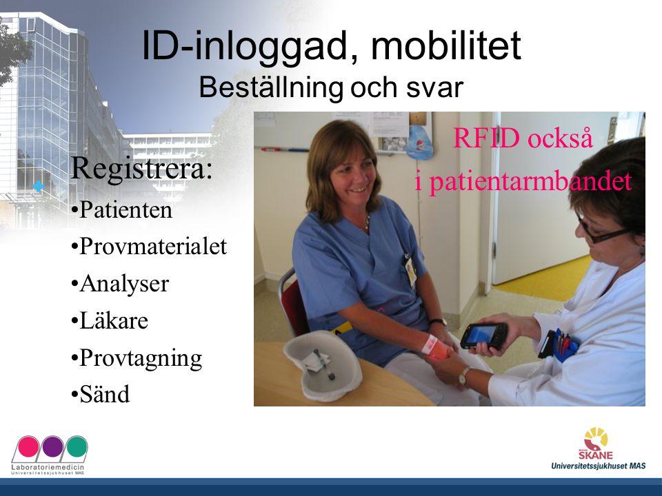 UNIVERSITETSSJUKHUSET MAS ID-inloggad, mobilitet Beställning och svar Registrera: Patienten Provmaterialet Analyser Läkare Provtagning Sänd RFID också