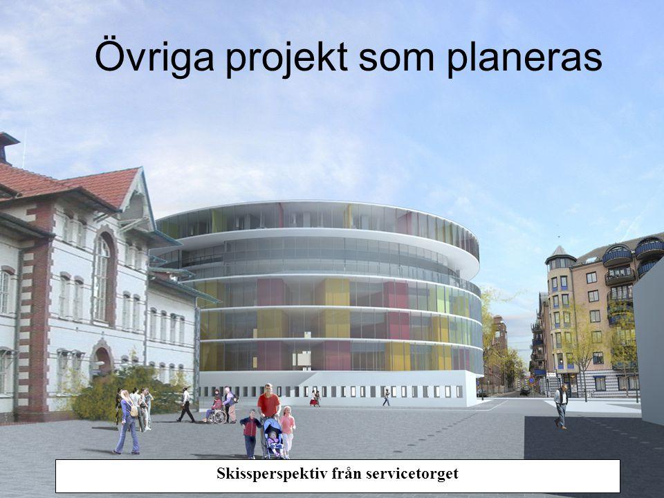 UNIVERSITETSSJUKHUSET MAS Skissperspektiv från servicetorget Övriga projekt som planeras