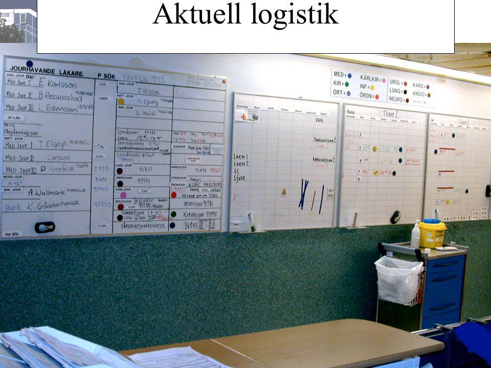 UNIVERSITETSSJUKHUSET MAS Aktuell logistik