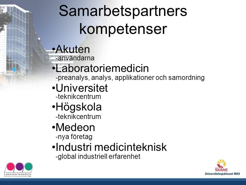 UNIVERSITETSSJUKHUSET MAS Samarbetspartners kompetenser Akuten -användarna Laboratoriemedicin -preanalys, analys, applikationer och samordning Univers