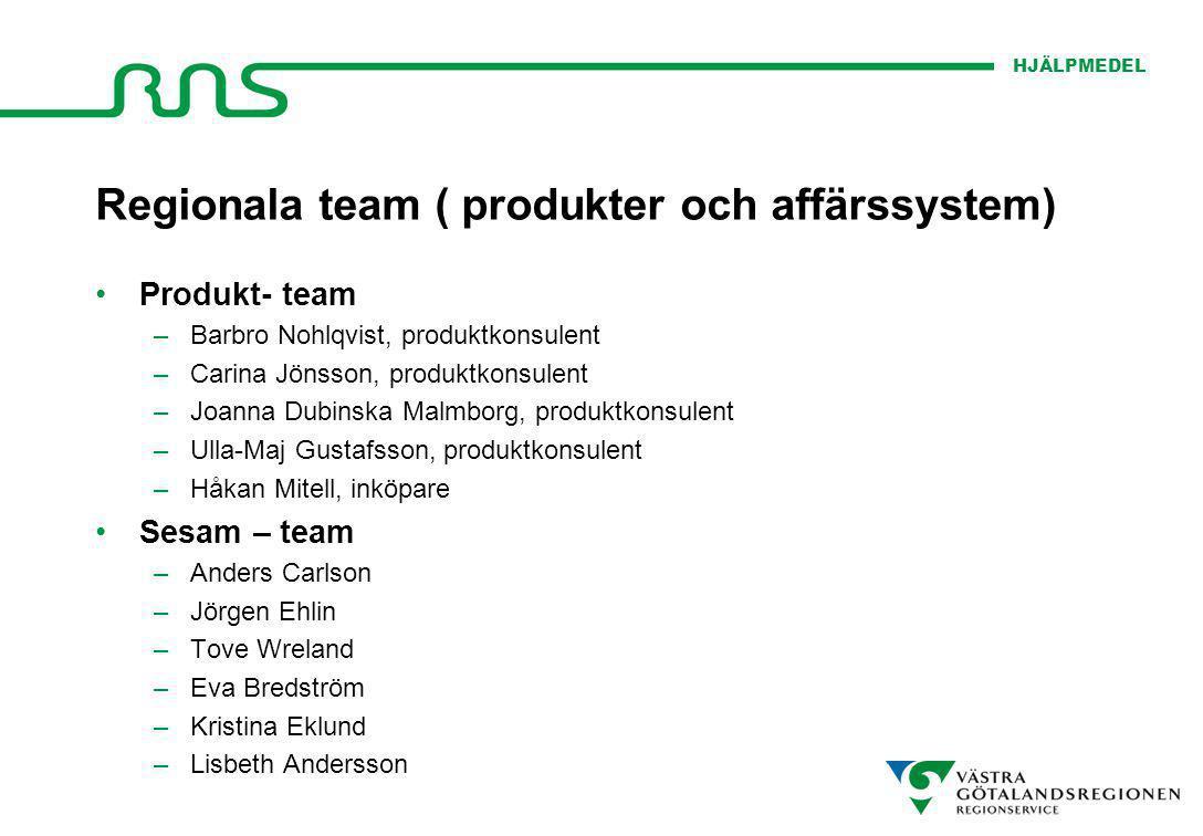 HJÄLPMEDEL Regionala team ( produkter och affärssystem) Produkt- team –Barbro Nohlqvist, produktkonsulent –Carina Jönsson, produktkonsulent –Joanna Du