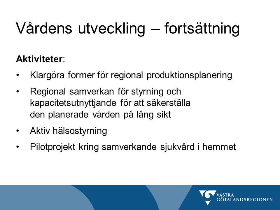 Vårdens utveckling – fortsättning Aktiviteter: Klargöra former för regional produktionsplanering Regional samverkan för styrning och kapacitetsutnyttj