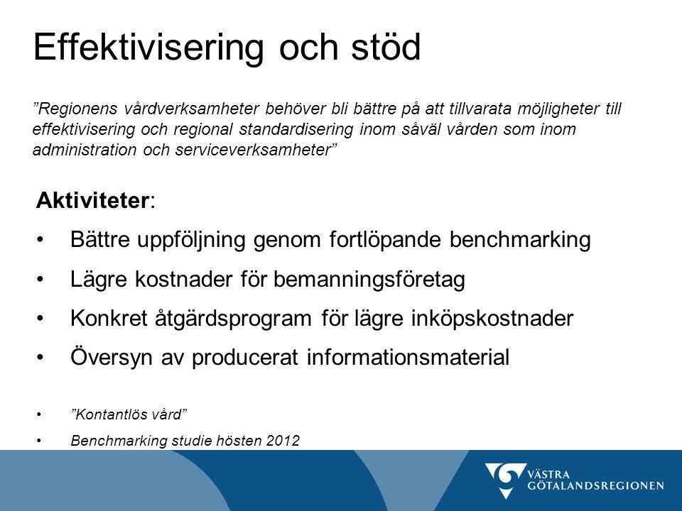 Effektivisering och stöd Aktiviteter: Bättre uppföljning genom fortlöpande benchmarking Lägre kostnader för bemanningsföretag Konkret åtgärdsprogram för lägre inköpskostnader Översyn av producerat informationsmaterial Kontantlös vård Benchmarking studie hösten 2012 Regionens vårdverksamheter behöver bli bättre på att tillvarata möjligheter till effektivisering och regional standardisering inom såväl vården som inom administration och serviceverksamheter