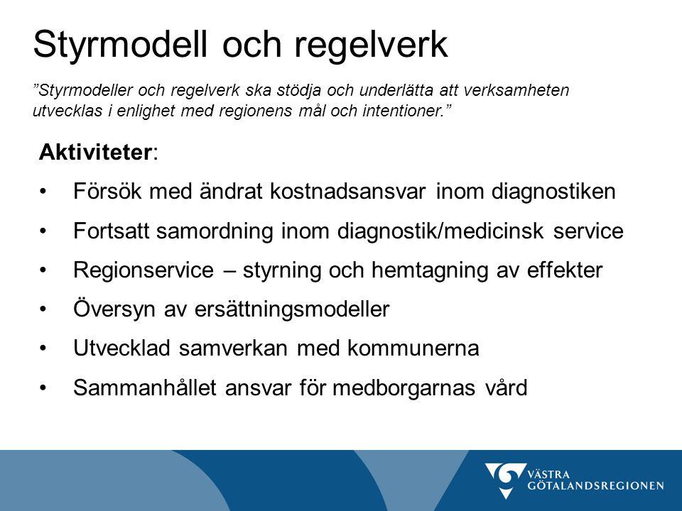Styrmodell och regelverk Aktiviteter: Försök med ändrat kostnadsansvar inom diagnostiken Fortsatt samordning inom diagnostik/medicinsk service Regions