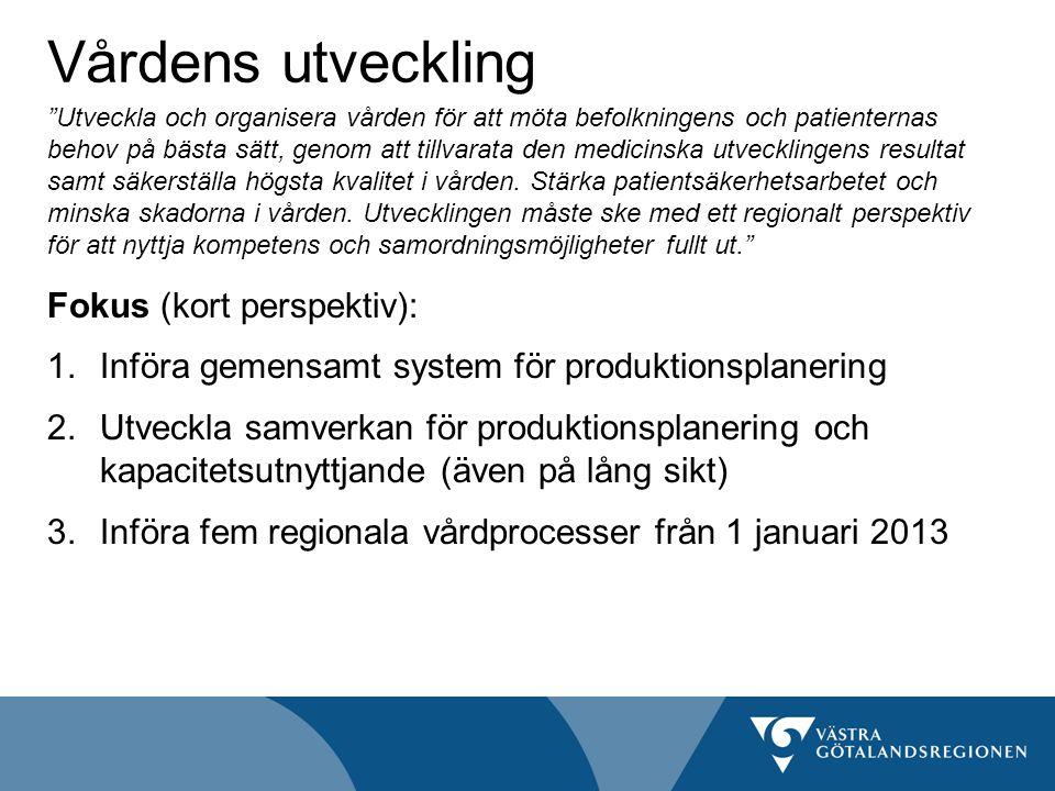 Vårdens utveckling Fokus (kort perspektiv): 1.Införa gemensamt system för produktionsplanering 2.Utveckla samverkan för produktionsplanering och kapacitetsutnyttjande (även på lång sikt) 3.Införa fem regionala vårdprocesser från 1 januari 2013 Utveckla och organisera vården för att möta befolkningens och patienternas behov på bästa sätt, genom att tillvarata den medicinska utvecklingens resultat samt säkerställa högsta kvalitet i vården.