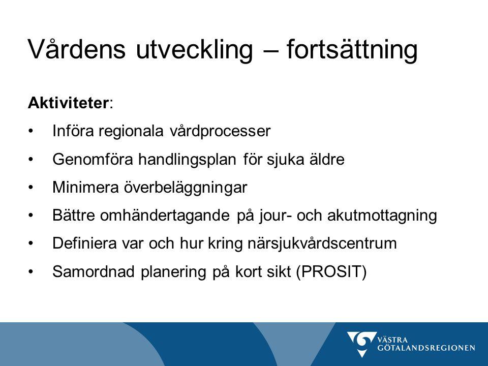 Vårdens utveckling – fortsättning Aktiviteter: Införa regionala vårdprocesser Genomföra handlingsplan för sjuka äldre Minimera överbeläggningar Bättre omhändertagande på jour- och akutmottagning Definiera var och hur kring närsjukvårdscentrum Samordnad planering på kort sikt (PROSIT)