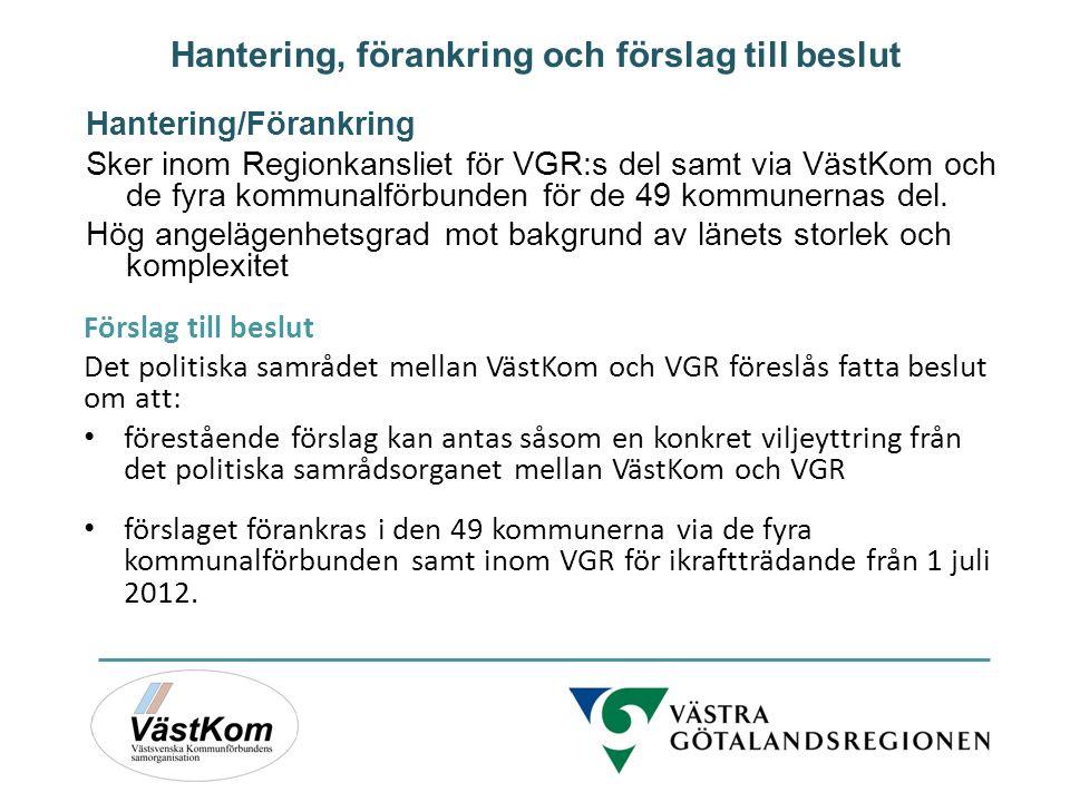 Hantering, förankring och förslag till beslut Hantering/Förankring Sker inom Regionkansliet för VGR:s del samt via VästKom och de fyra kommunalförbunden för de 49 kommunernas del.