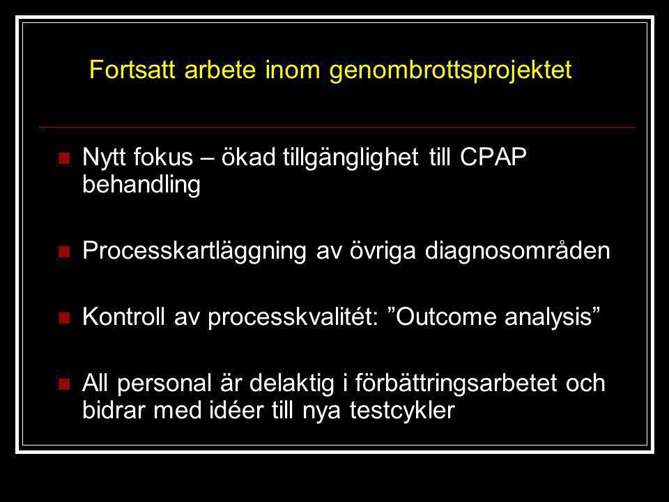 Fortsatt arbete inom genombrottsprojektet Nytt fokus – ökad tillgänglighet till CPAP behandling Processkartläggning av övriga diagnosområden Kontroll