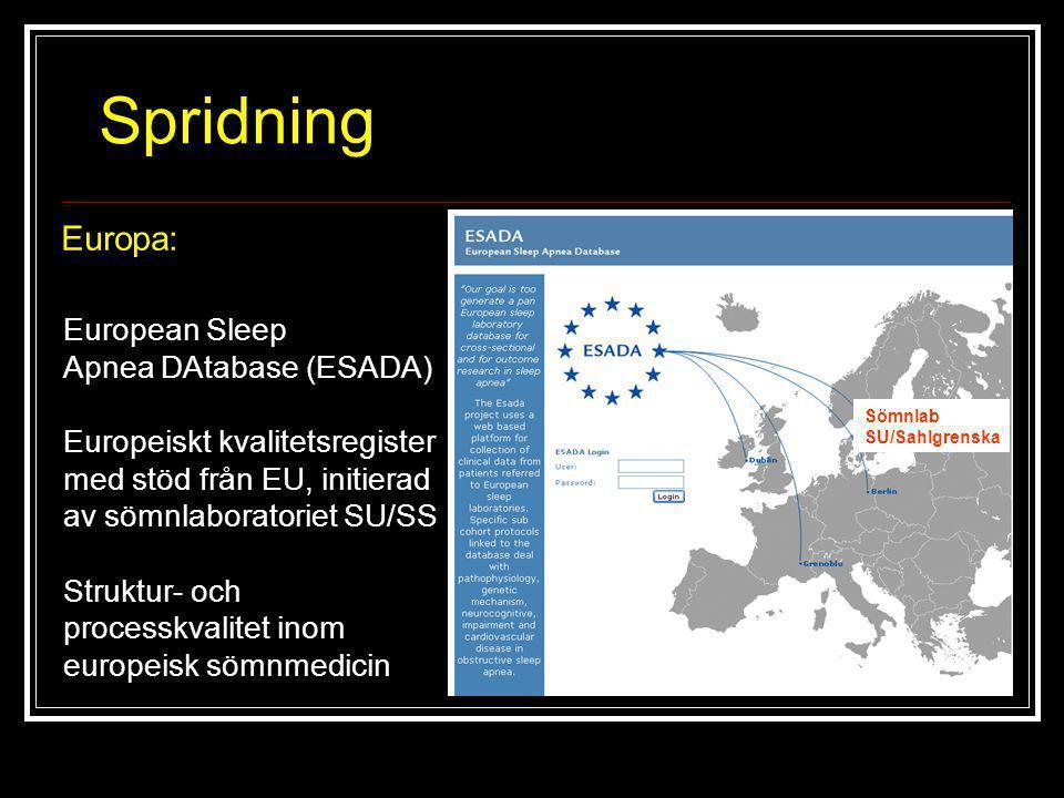 Spridning Europa: European Sleep Apnea DAtabase (ESADA) Europeiskt kvalitetsregister med stöd från EU, initierad av sömnlaboratoriet SU/SS Struktur- o