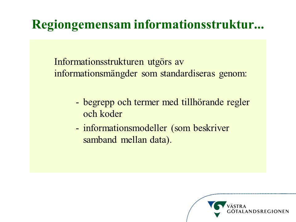 Informationsstruktur Regiongemensam informationsstruktur... Informationsstrukturen utgörs av informationsmängder som standardiseras genom: -begrepp oc