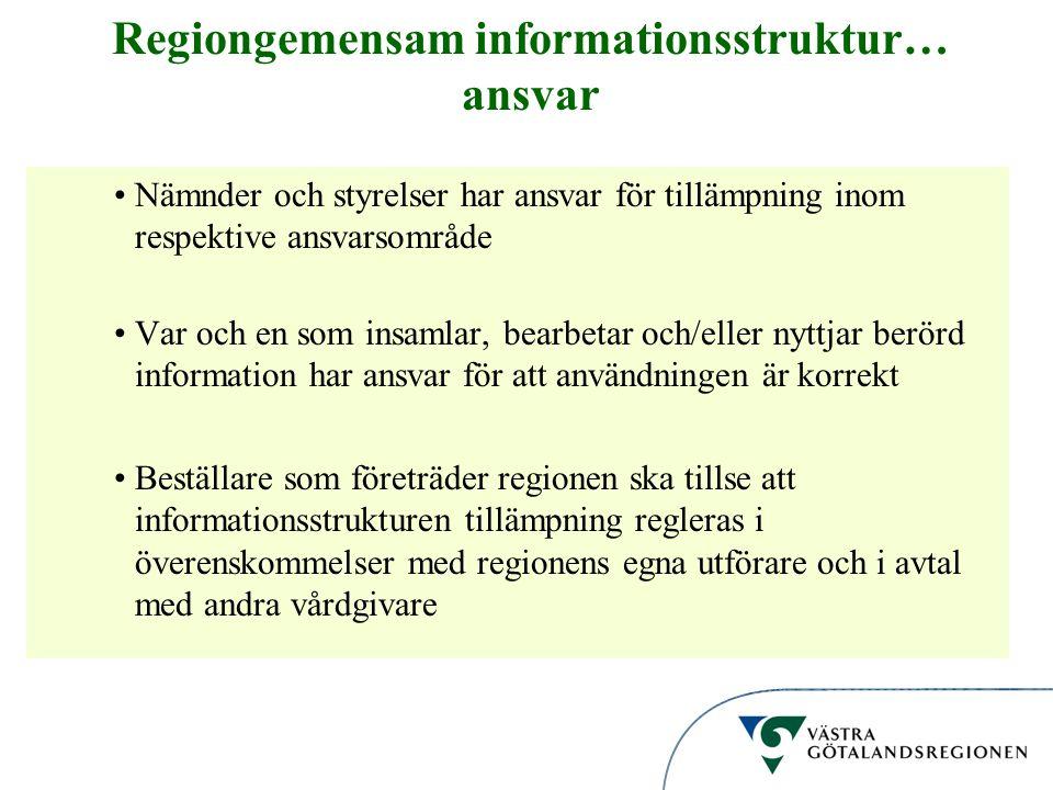 Informationsstruktur Regiongemensam informationsstruktur… ansvar Nämnder och styrelser har ansvar för tillämpning inom respektive ansvarsområde Var och en som insamlar, bearbetar och/eller nyttjar berörd information har ansvar för att användningen är korrekt Beställare som företräder regionen ska tillse att informationsstrukturen tillämpning regleras i överenskommelser med regionens egna utförare och i avtal med andra vårdgivare
