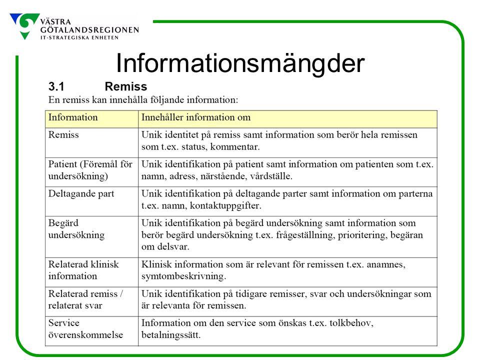 13 Informationsmängder