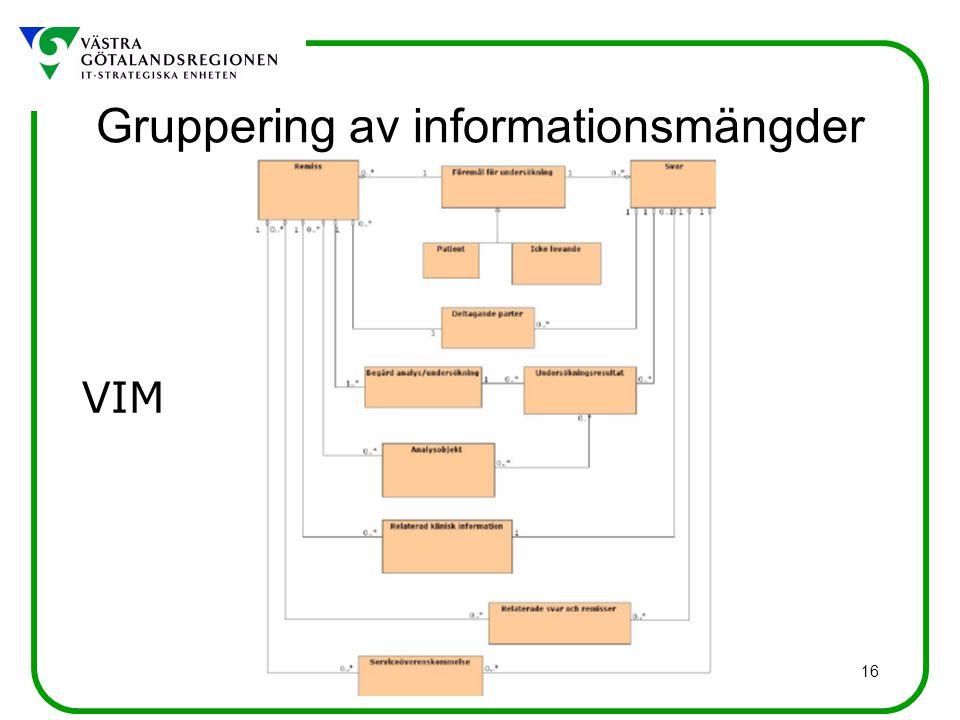 16 Gruppering av informationsmängder VIM