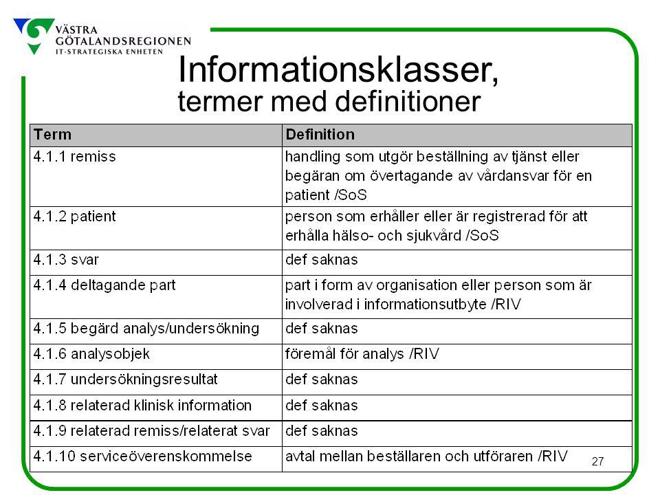27 Informationsklasser, termer med definitioner