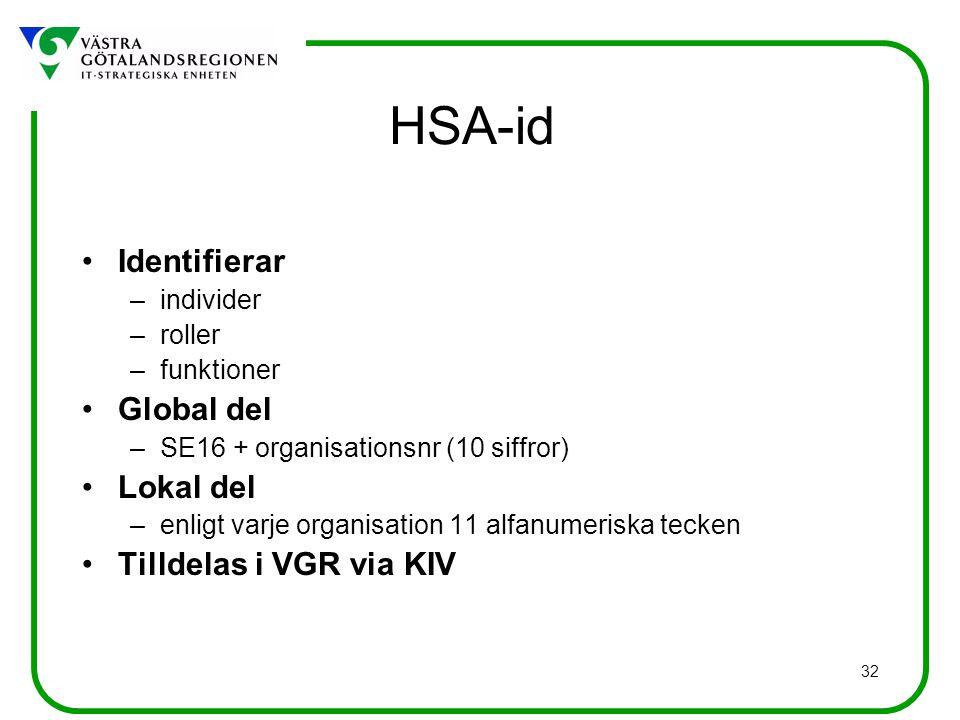 32 HSA-id Identifierar –individer –roller –funktioner Global del –SE16 + organisationsnr (10 siffror) Lokal del –enligt varje organisation 11 alfanumeriska tecken Tilldelas i VGR via KIV
