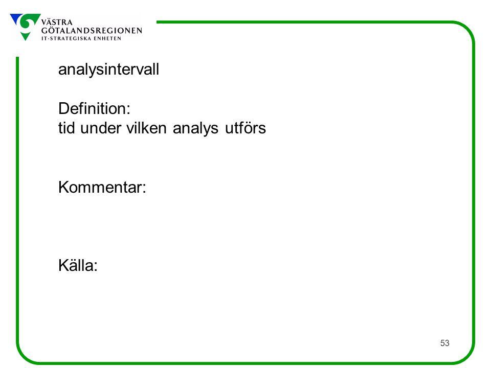 53 analysintervall Definition: tid under vilken analys utförs Kommentar: Källa: