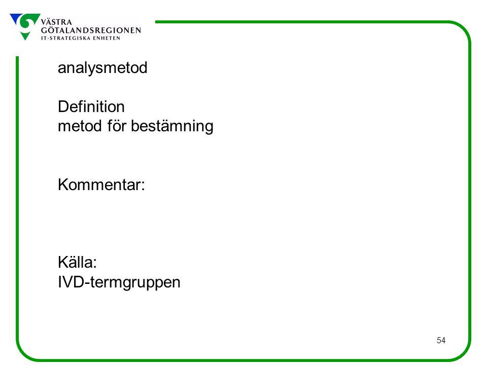 54 analysmetod Definition metod för bestämning Kommentar: Källa: IVD-termgruppen