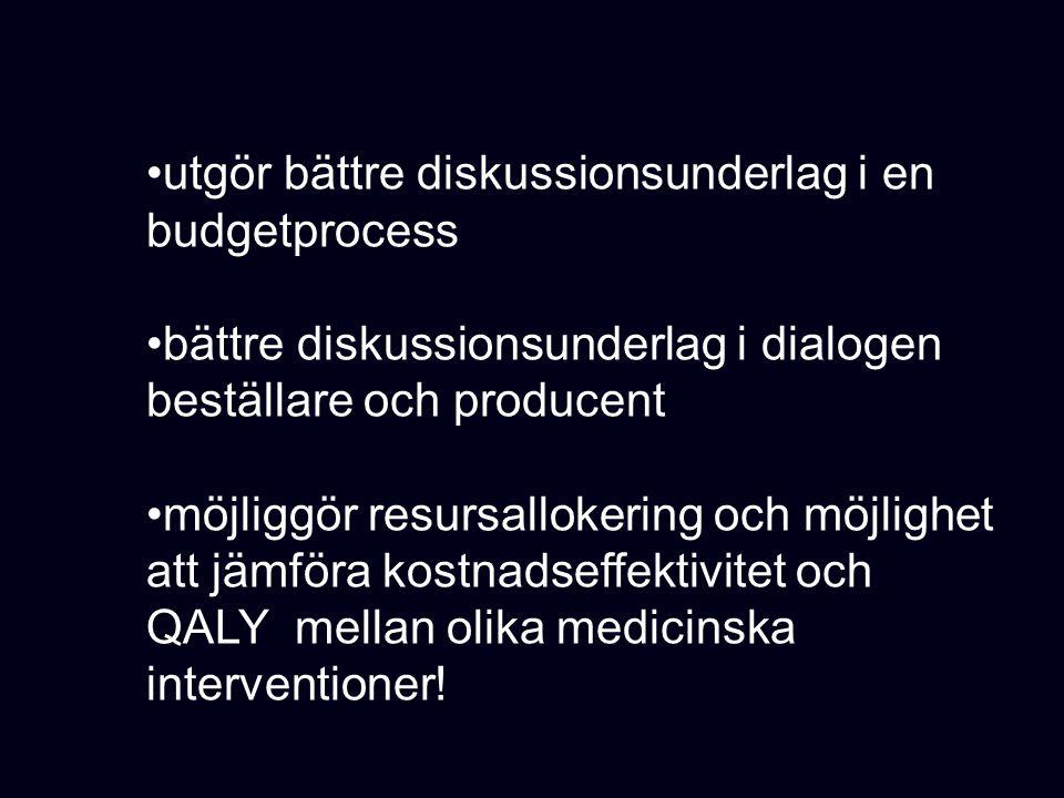utgör bättre diskussionsunderlag i en budgetprocess bättre diskussionsunderlag i dialogen beställare och producent möjliggör resursallokering och möjlighet att jämföra kostnadseffektivitet och QALY mellan olika medicinska interventioner!