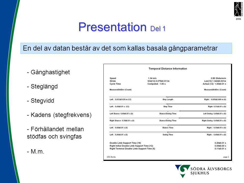 Presentation Del 1 - Gånghastighet - Steglängd - Stegvidd - Kadens (stegfrekvens) - M.m. - Förhållandet mellan stödfas och svingfas En del av datan be